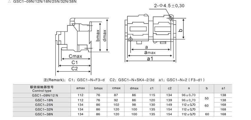 关键词:供应GSC1-N系列机械联锁交流接触器 天水二一三长城电工产品 济宁宁昌电气特供 产品概述: GSC1-N系列机械联锁交流接触器主要用于交流50Hz或60Hz,9A-95A额定绝缘电压为690V,115A-150A额定绝缘电压为1000V,在AC-3使用类别下额定工作电压为380V时额定工作电流至150A的电路中,作控制可逆转或反向制动的电动机以及双电源控制,并可与适当的热过载继电器组成电磁起动器,以保护可能发生过负荷的电路。 型号及含义: 结构特点: 1、动作机构为直动式,触头为双断点 2、具有