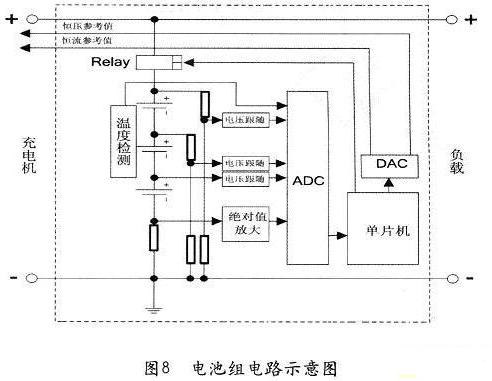 锂电池的开关电源式智能管理系统设计