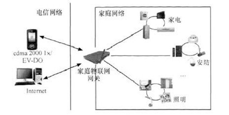 电路 电路图 电子 设计 素材 原理图 465_235