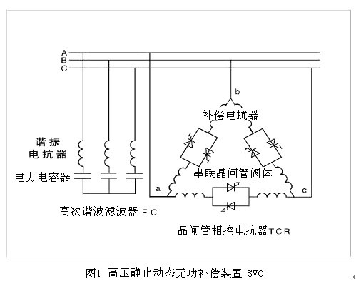 电力电子技术在高压领域应用概况