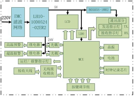 图1.高温无线接收器结构框图