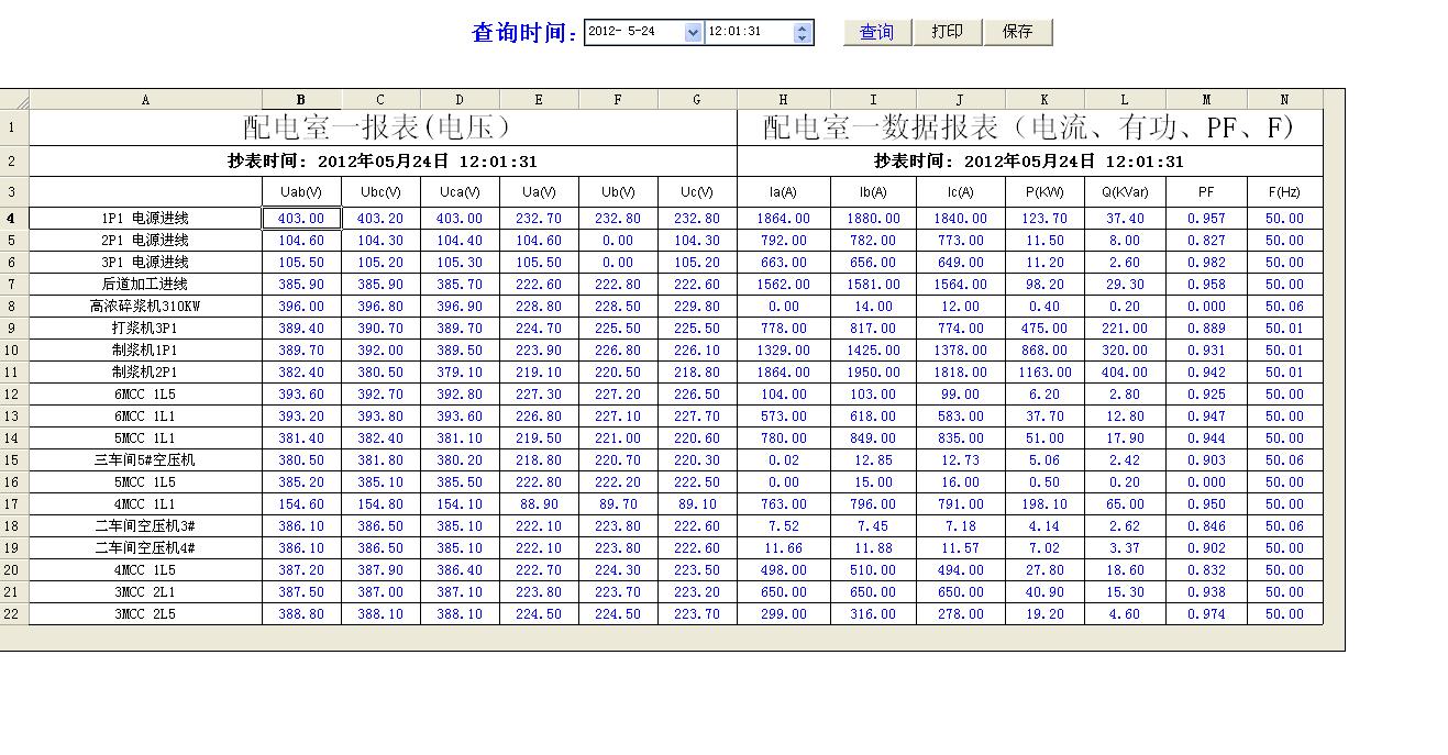 图5用电量报表-安科瑞电气股份有限公司公司新闻详细 cnelc.com