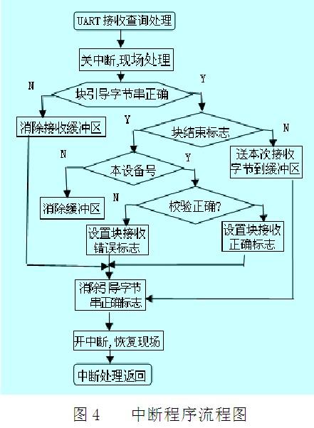 动态电路分析说课
