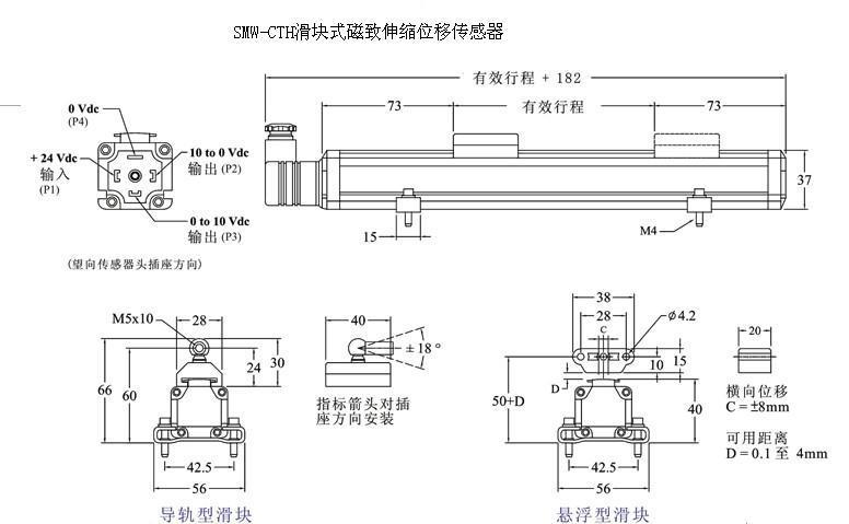 SMW-CTH滑块式磁致伸缩位移传感器 量程 80-3000mm 一、 产品介绍: SMW-CTH系列滑块式磁致伸缩位移传感器系列,有效行程80mm~3000mm。有电压、电流、RS485输出。外壳表面阳极处理,防腐蚀;内置进口波导丝作为测量单元,经DSP数字信号处理,精度高,无温漂,无接触,寿命长达二十年;可以适用在大多数应用场合;滑杆球头具有自动对中功能,便于安装,允许极限运动速度为10m/s。 二、技术参数: