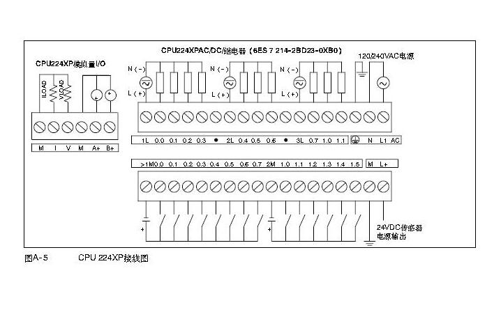 cpu224xp西门子plc外部接线图