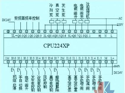 西门子plc晶体管输出接线图【相关词_ 西门子plc晶体管输出】