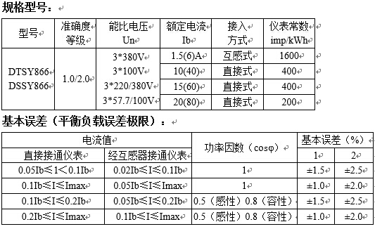 DTSY866三相四线预付费电能表概述: DTSY866三相四线预付费电能表(下称电表),符合GB/T17215和JB/T8382标准,用先进的单片机处理系统进行数据的采集、处理和保存。其用途是计量额定频率为50Hz的三相有功电能http://delphy.cnelc.com/ 。  DTSY866三相四线预付费电能表功能特点: 应用计算机管理,先购电后用电:在额定电流范围内能限制最大使用功率(由供电部门限定):一表一卡,专卡专用,失卡不失电,补卡再用;电卡能双向传递数据;能自动断电告警用户购电;电量为零