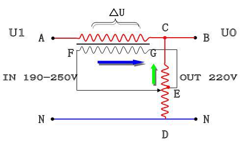 稳压器工作原理是什么