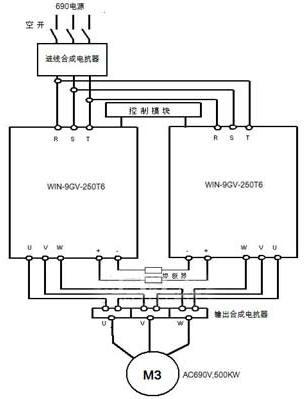 微能结构变频器在热电厂的应用