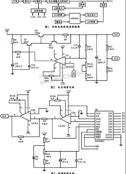 直流数控可调稳压电源的设计-中国工业电器网