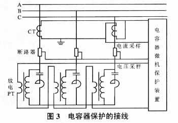变电站10kv系统电压无功综合控制装置的研制