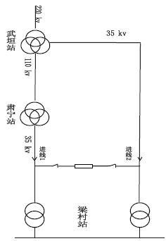 图3 双电源供电系统&nbsp