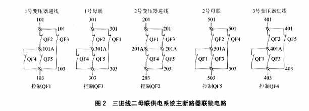 在状态1,即qf1,qf2和qf4合闸而 qf3和qf5分闸时,其电路分析见表2.