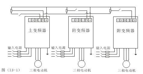 调节主机变频器外接稳压电源电位器,即可同步集中控制所有变频器转速.