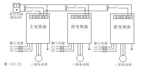 用电位器集中控制变频器