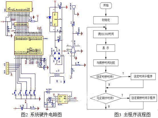 所以必须根据具体的硬件电路来设计对应的软件,硬件设计的优劣直接
