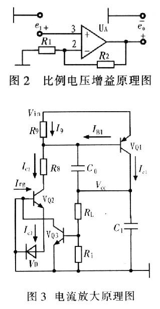 二极管vd在运放ua低压输出时使调整管vq2基极一发射极电压为负,使vq2