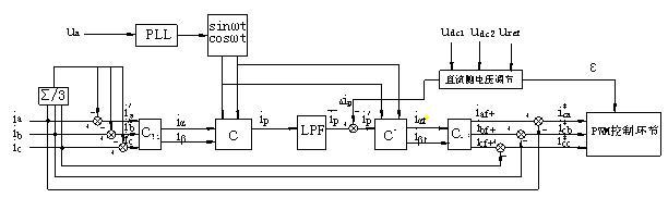 三相四线制有源电力滤波器软硬件系统的设计>