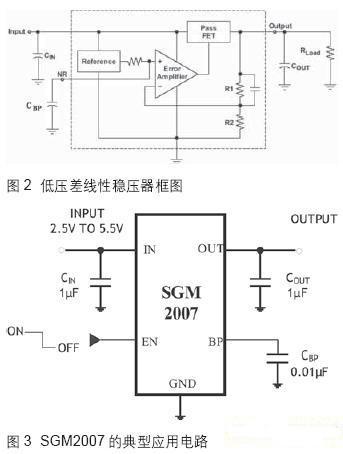 图3为sgm2007的典型应用电路图