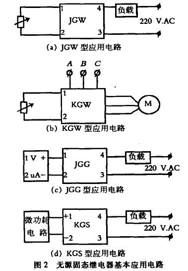 双水位水塔水位控制;   2)应用jgw 型实现电热后干燥箱加热/恒温,自动