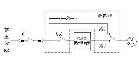 变频器一拖若干异步电动机方案