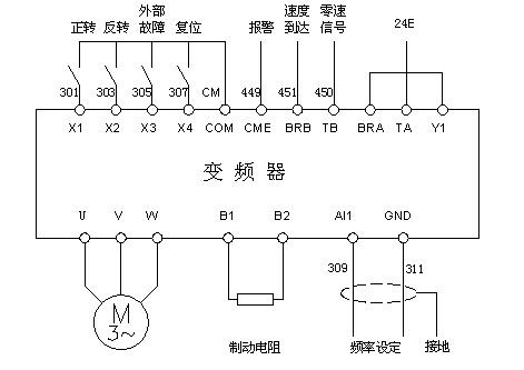 数字控制机床系统的介绍
