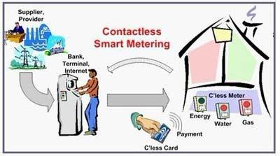 非接触式预付费智能表系统设计解决方案