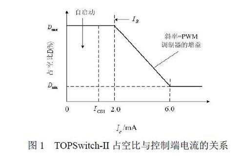 考虑到肖特基二极管压降u5d,由反激电路输入输出电压关系可以得到:
