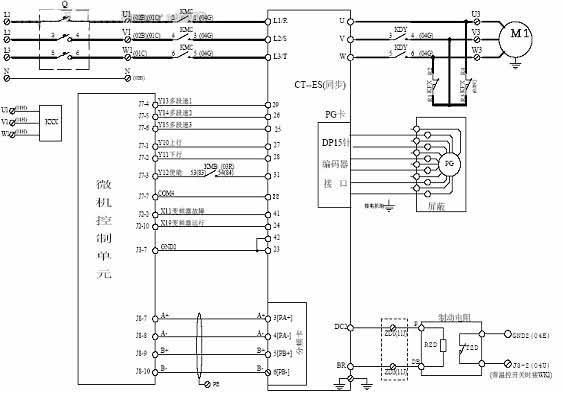unidrive es驱动器在电梯行业的应用